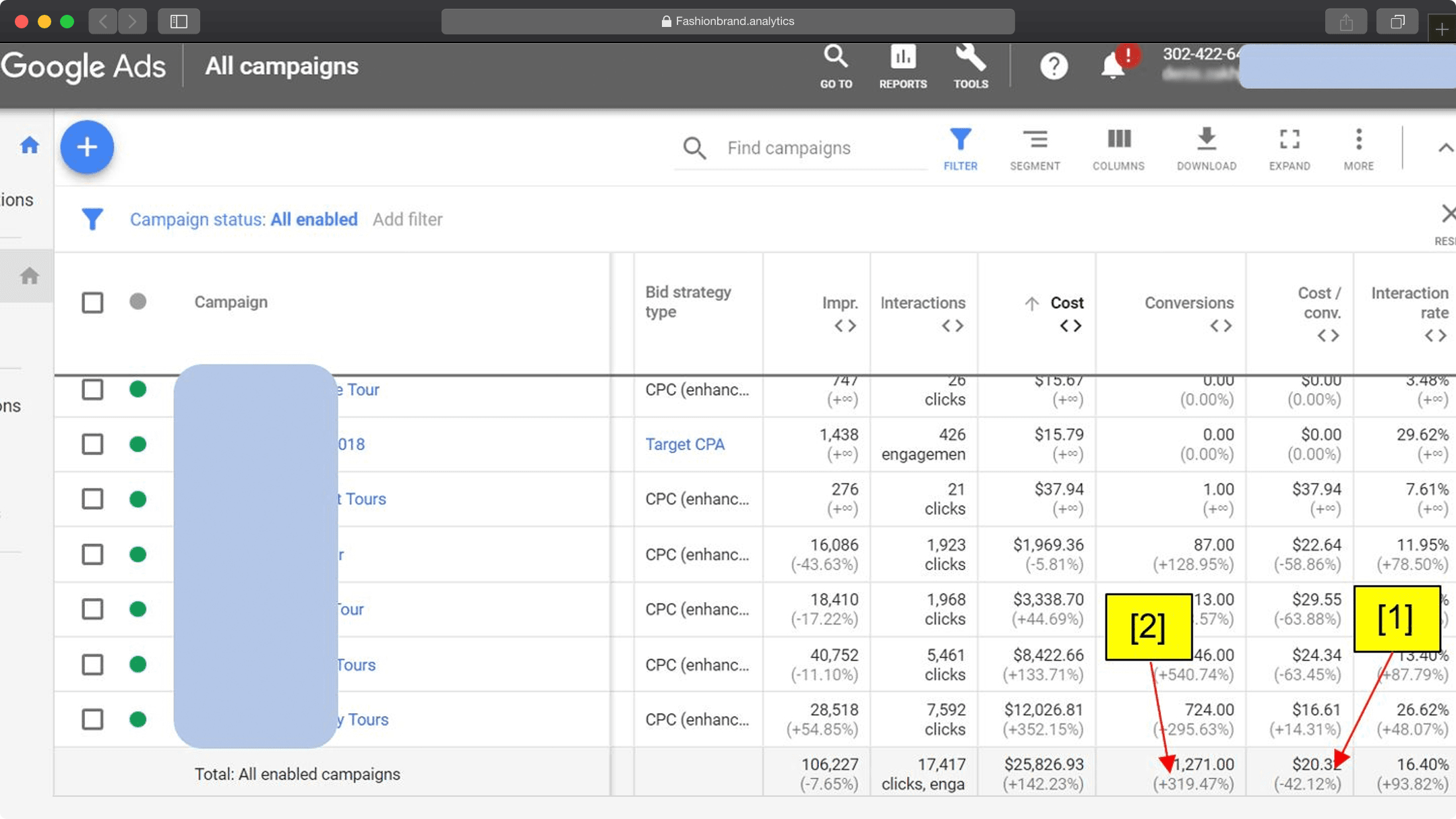 Google Ads Campaigns Performance Results