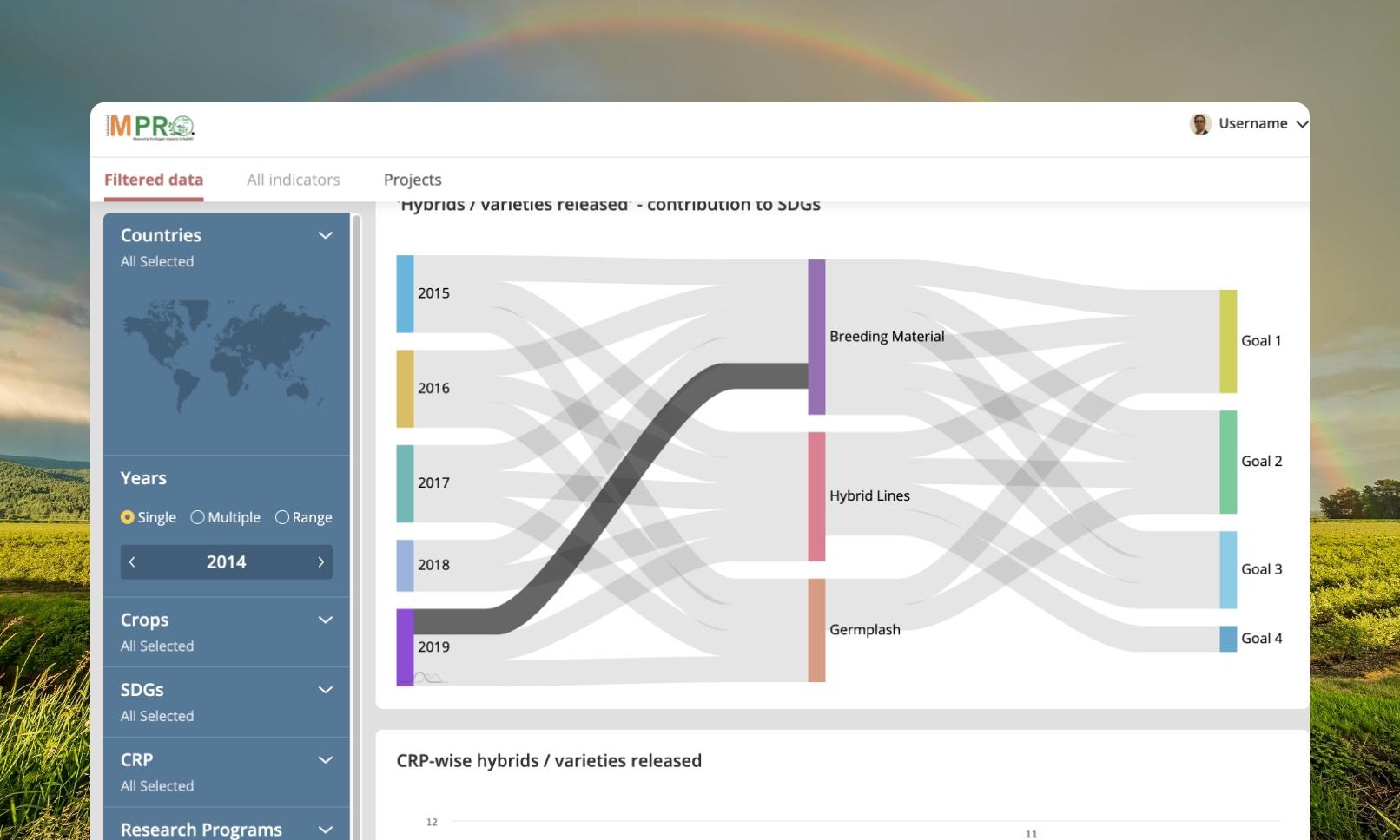 MPR Database Webapp